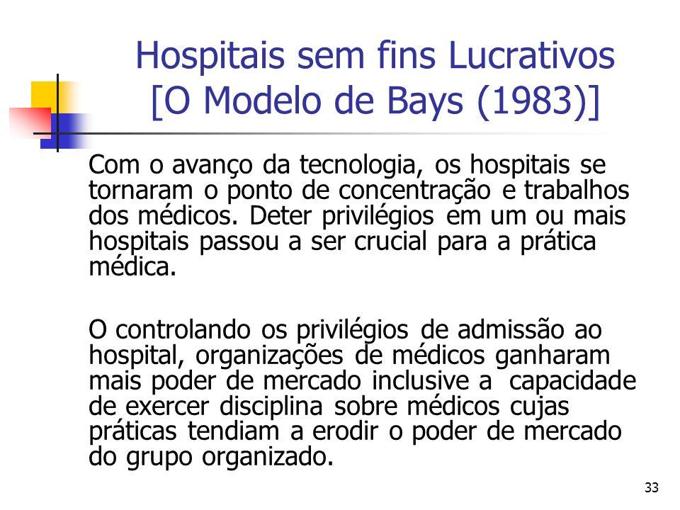 Hospitais sem fins Lucrativos [O Modelo de Bays (1983)]